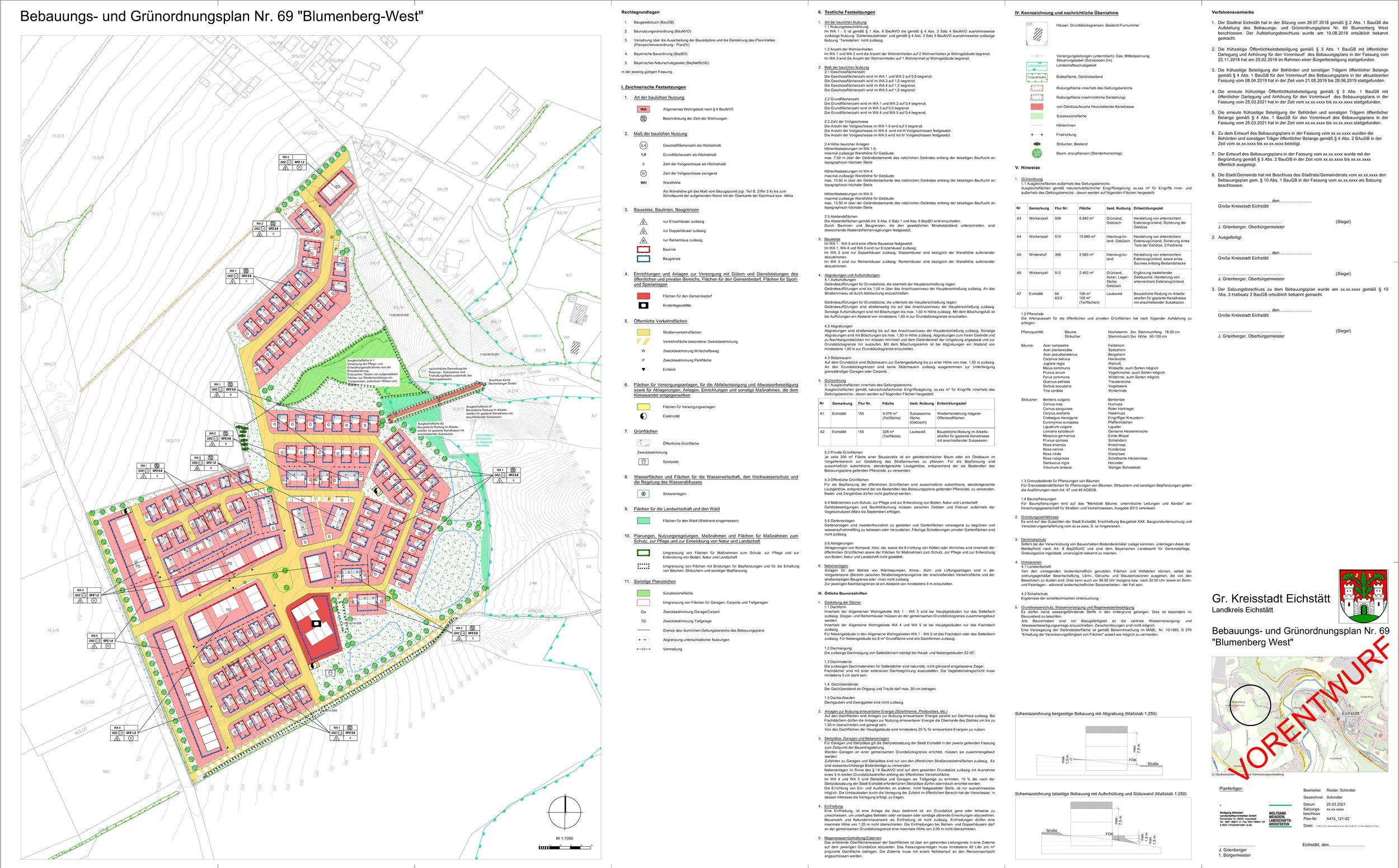 Entwurf für Blumenberg – Eichstätter Kurier vom 19. April 2021